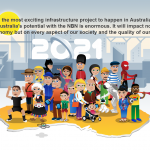 NBN goes mythbusters